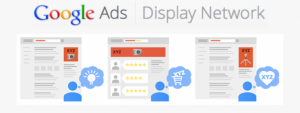 The image shows how you can use the Google Ads Display Network to chose with pages you want to be seen.