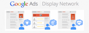 An example of how the display network works for Google Ads