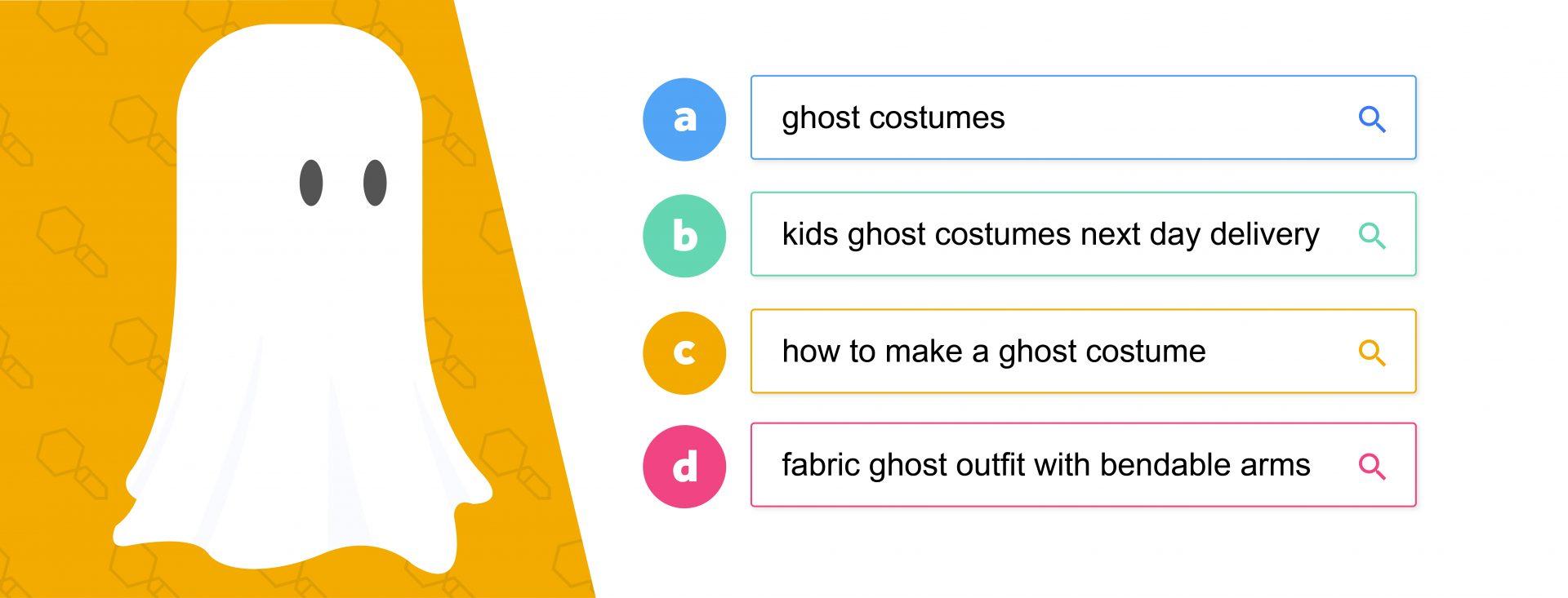 Ghost costume keywords
