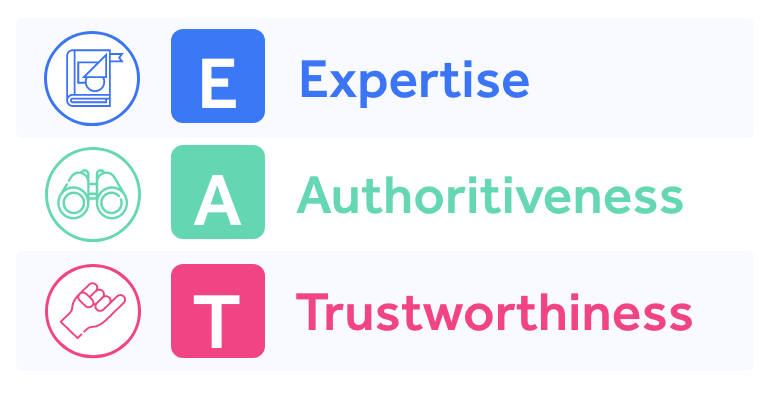 An image of the E-A-T acronym