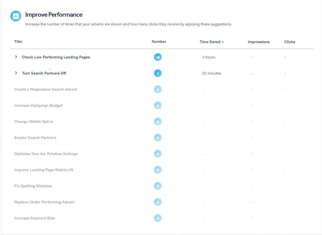 Improve Performance page on the Adzooma platform