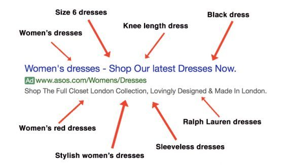 A Google Ad for Women's dresses