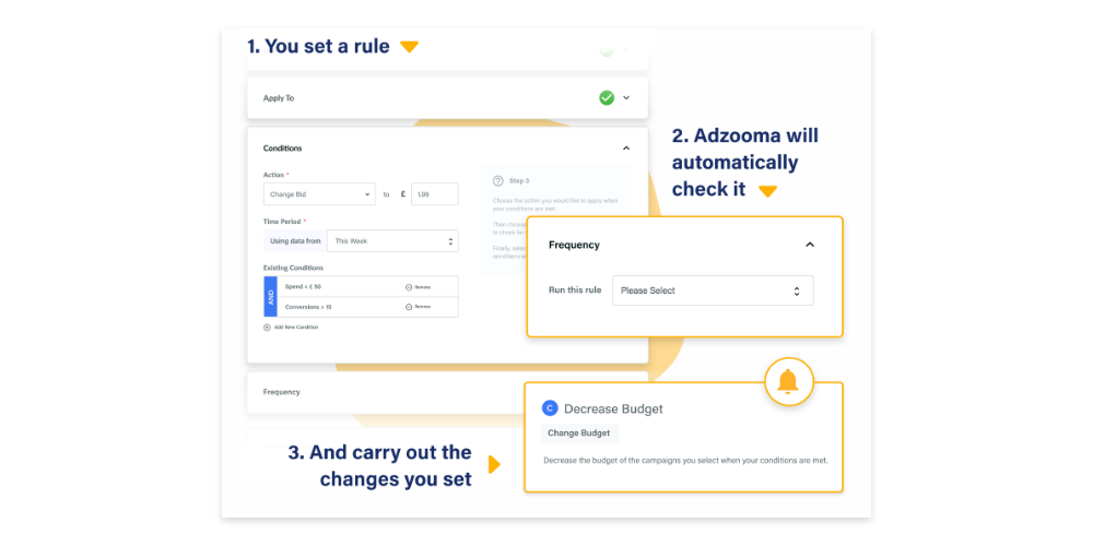 How to create an automated rule in Adzooma