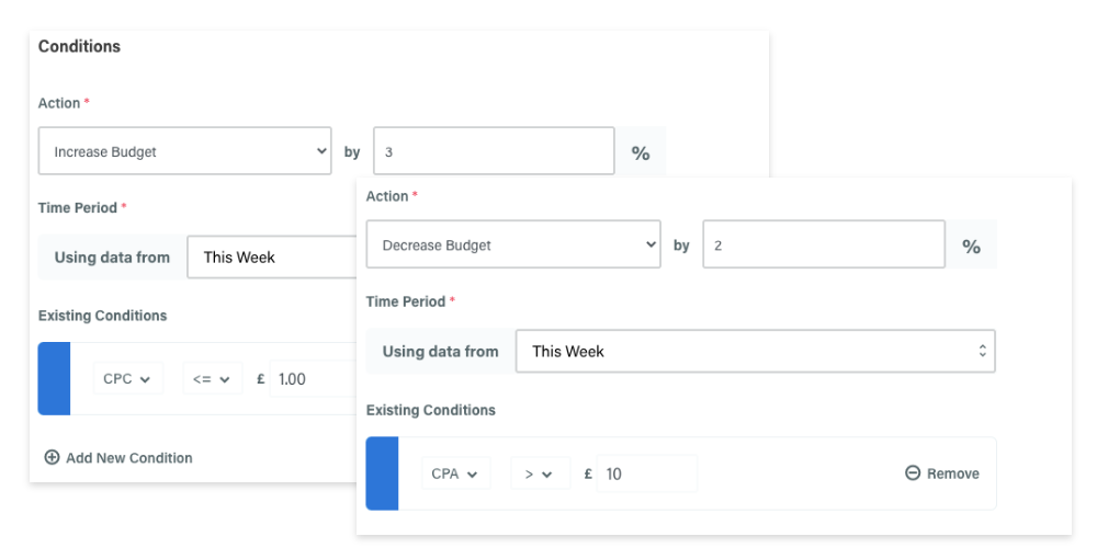 Change budgets by a % with Adzooma Automation.