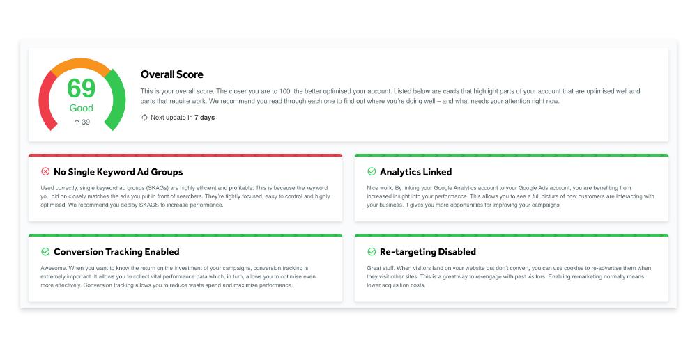 Adzooma's PPC Performance Report