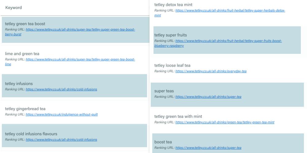 Image showing keywords that Tetley Tea rank for